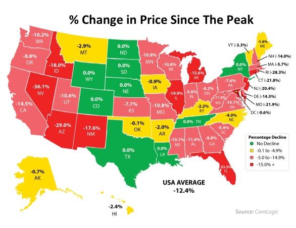 HPI-Price-Since-Peak